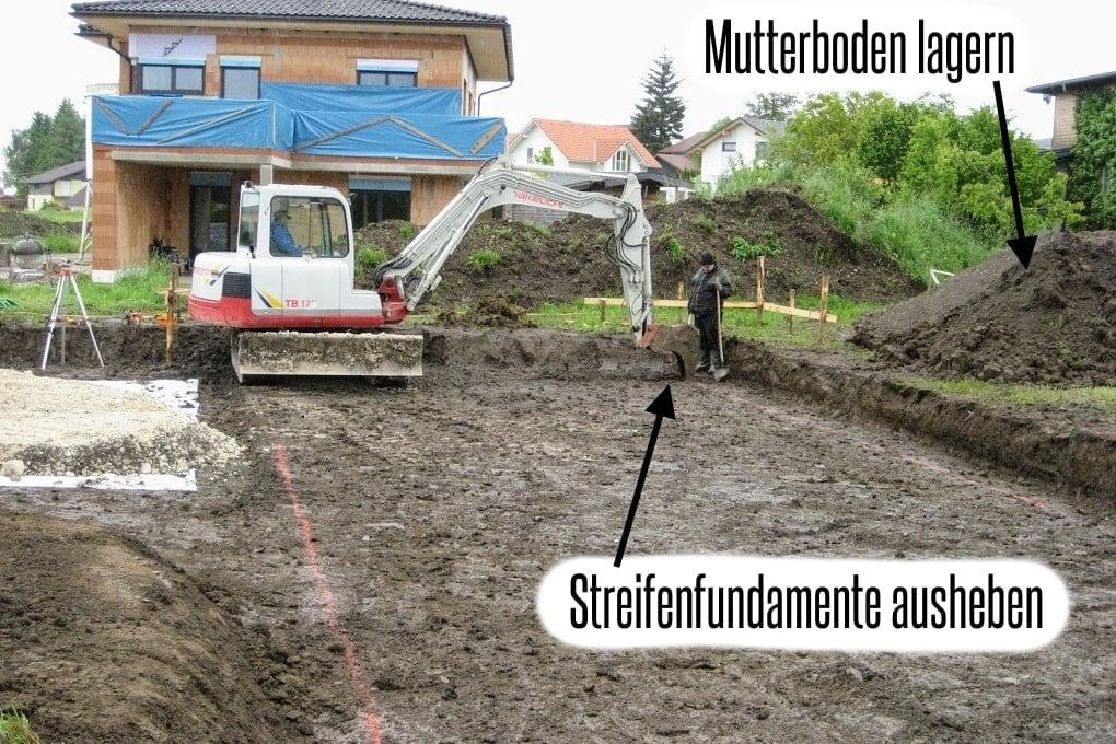 Baggerarbeiten für Bodenplatte und Streifenfundamente
