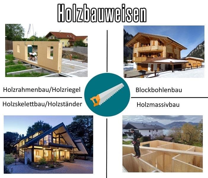 Verschiedene Holzbauweisen in denen Holzhäuser gebaut werden