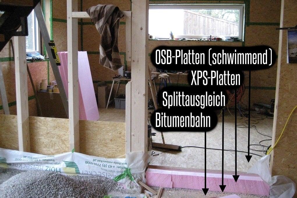 Fußbodenaufbau im Wohnraum