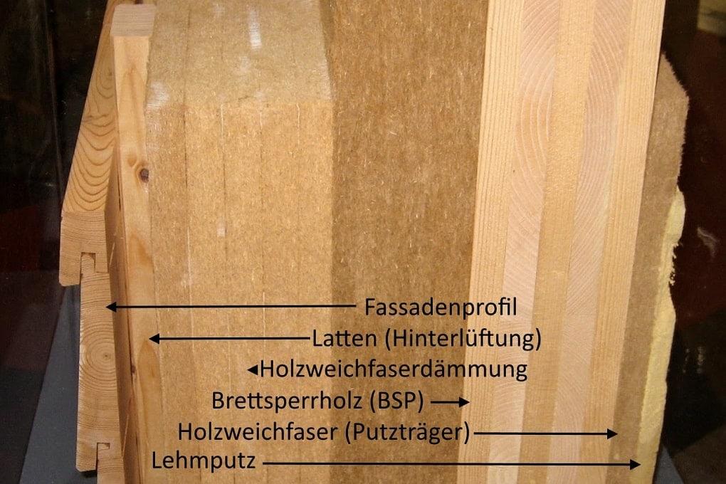 Beispiel für einen Wandaufbau in Holzmassivbauweise