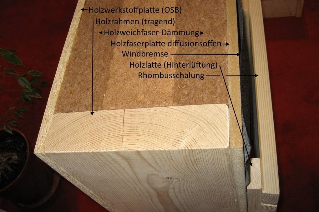 hochwertiger Wandaufbau in Holzrahmenbauweise